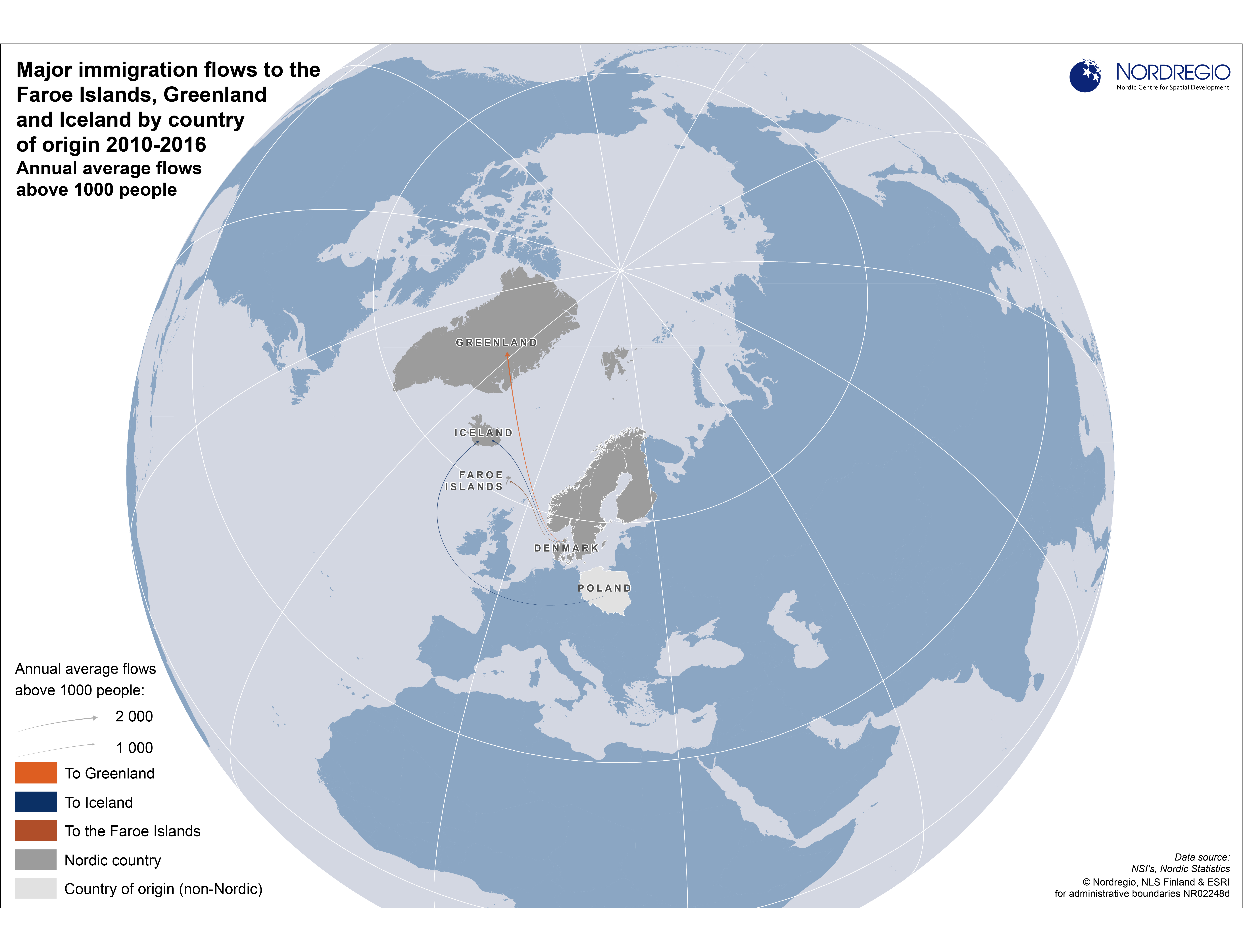 Major immigration flows to the Faroe Islands, Greenland and Iceland ...
