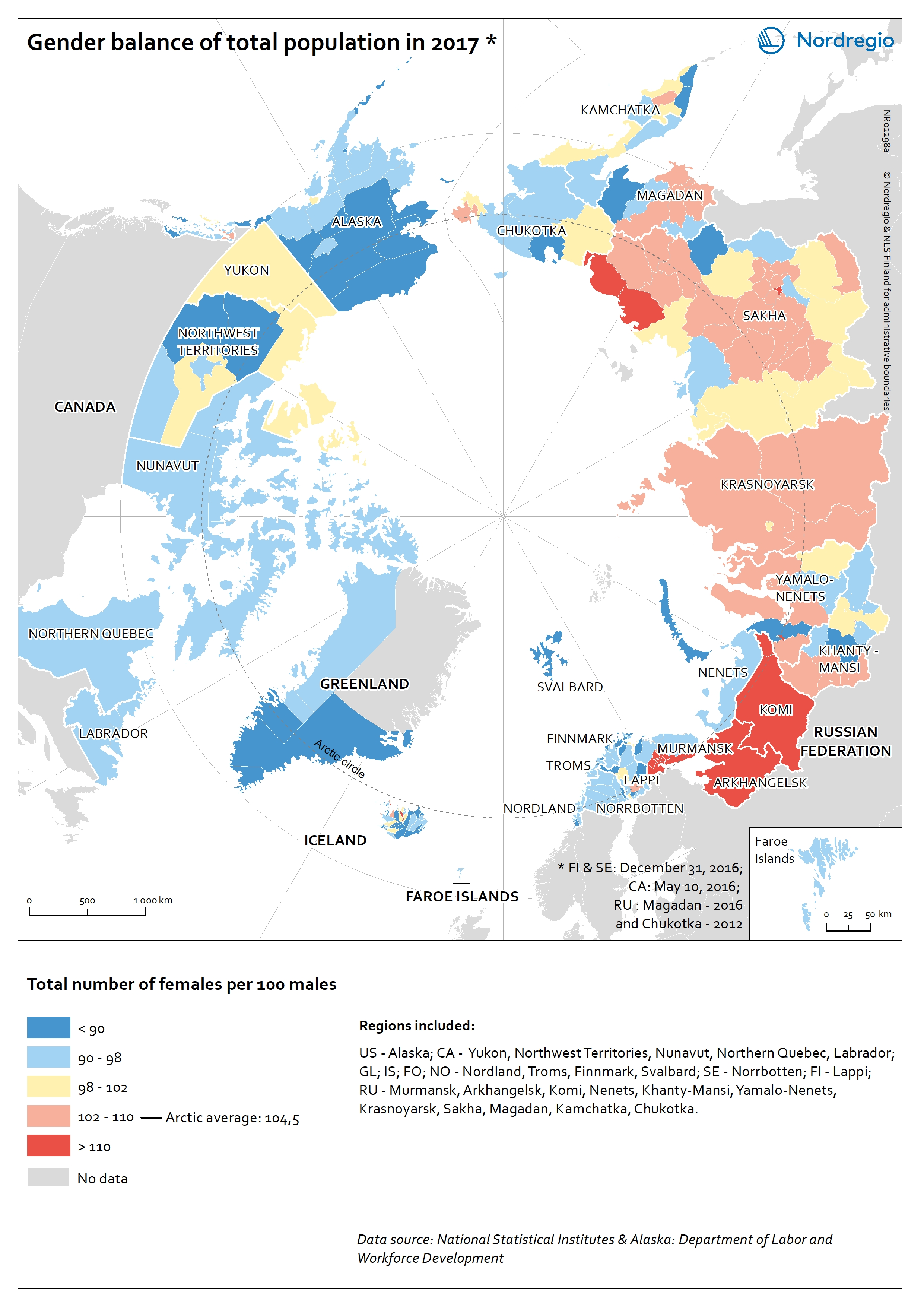 Total Population Of World >> Gender Balance Of Total Population In The Arctic Nordregio